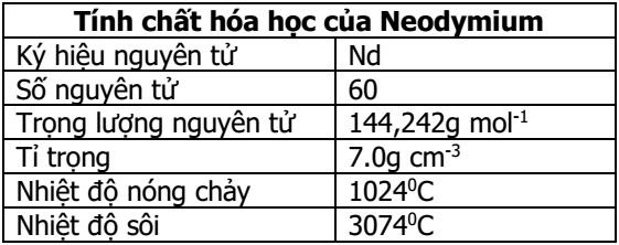 Tinh chat hoa hoc cua Neodymium