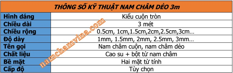 Thong-so-ky-thuat-nam-cham-deo-3m
