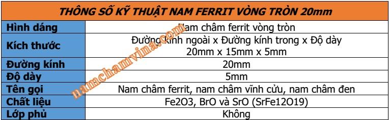 Thong-so-ky-thuat-nam-cham-ferrit-vong-tron-20mm