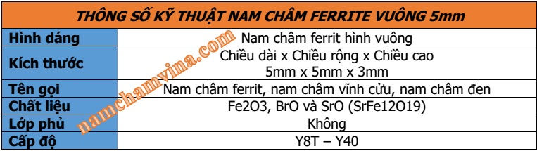 Thong-so-ky-thuat-nam-cham-ferrite-vuong-5mm