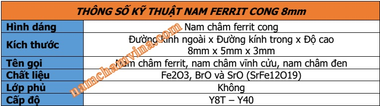 thong-so-ky-thuat-nam-cham-ferrite-cong-8mm