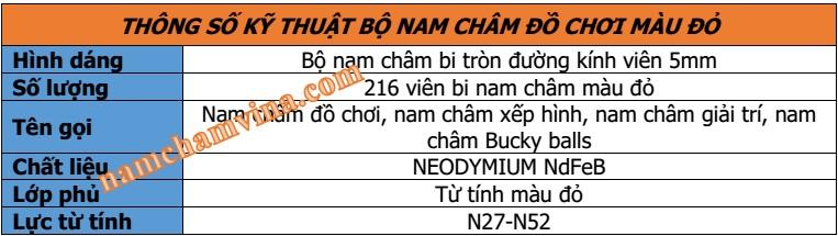 Thong-so-bo-nam-cham-do-choi-mau-do-216-vien