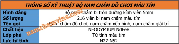 Thong-so-bo-nam-cham-do-choi-mau-tim-216-vien