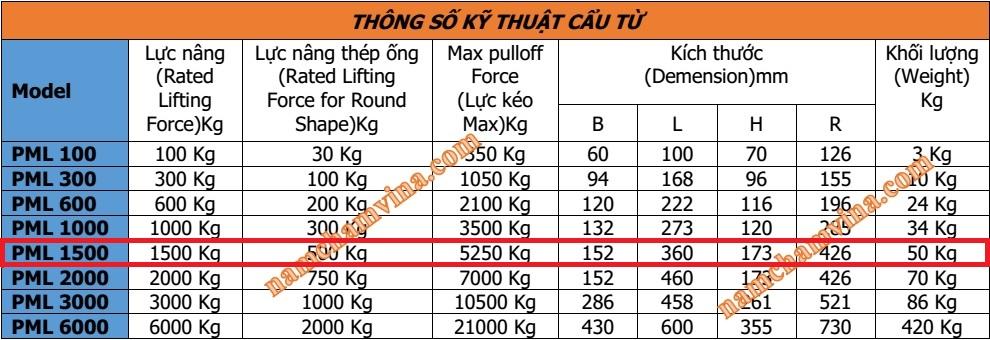Thong-so-ky-thuat-cua-cau-tu-1500kg