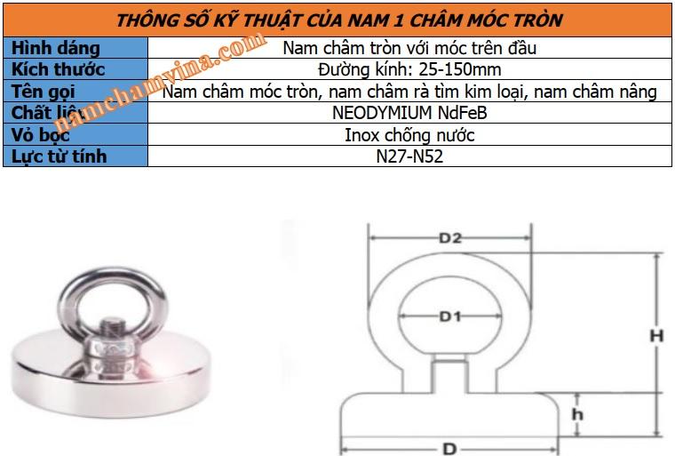 Thong-so-ky-thuat-nam-cham-mot-moc-tron